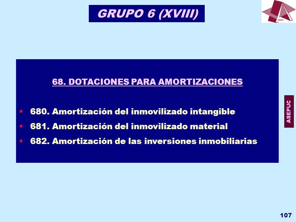 68. DOTACIONES PARA AMORTIZACIONES