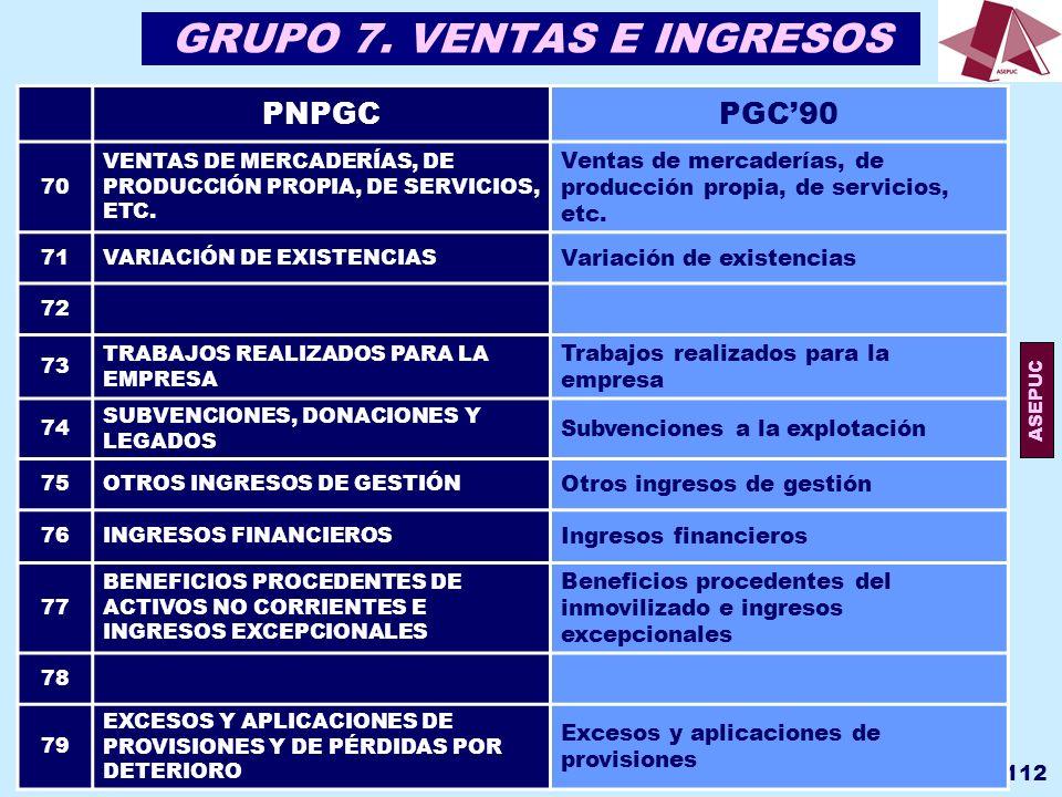 GRUPO 7. VENTAS E INGRESOS