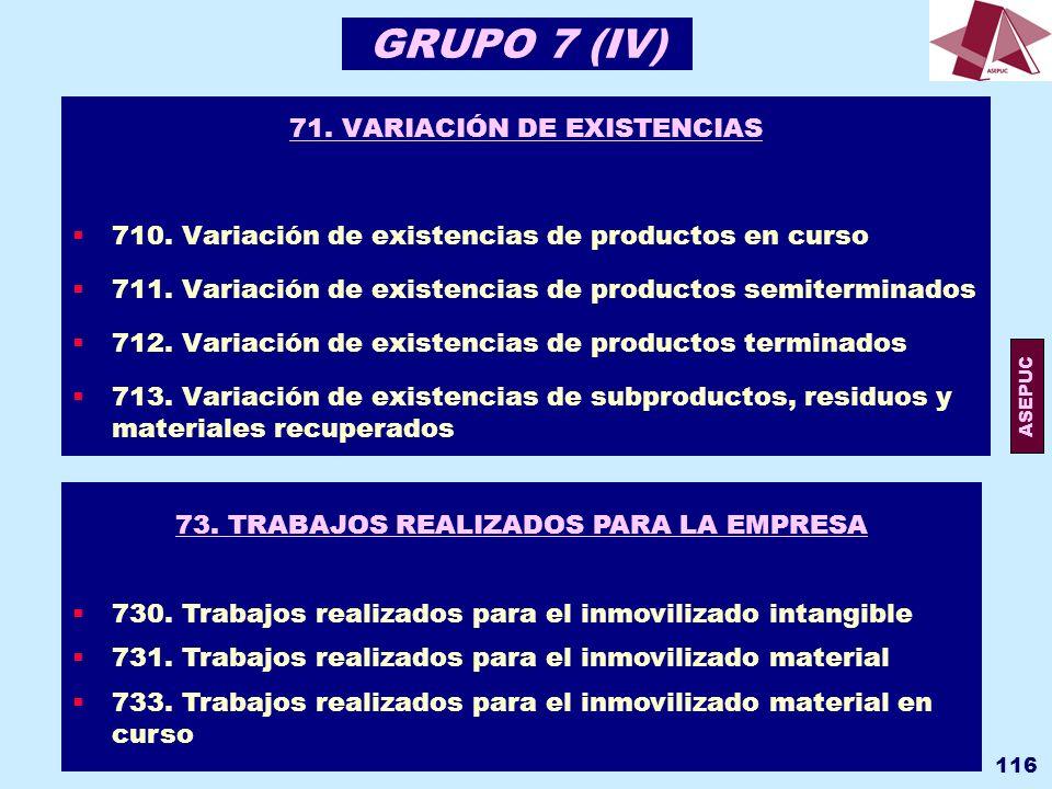GRUPO 7 (IV) 71. VARIACIÓN DE EXISTENCIAS