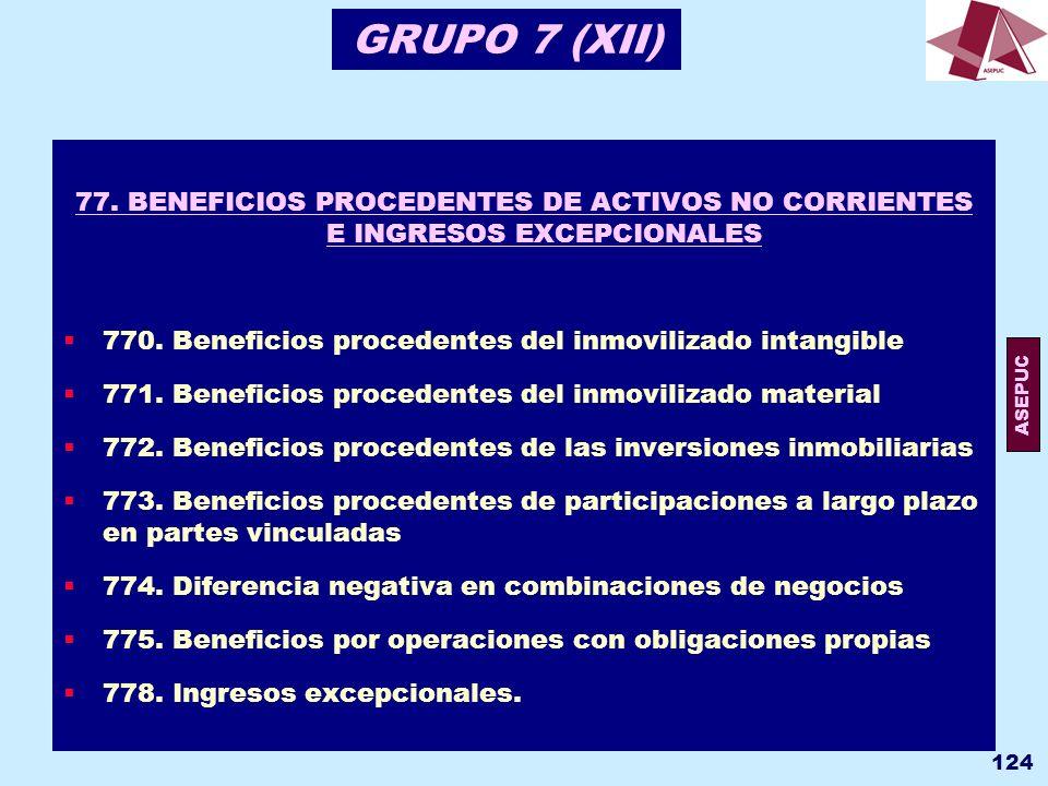 GRUPO 7 (XII) 77. BENEFICIOS PROCEDENTES DE ACTIVOS NO CORRIENTES E INGRESOS EXCEPCIONALES.