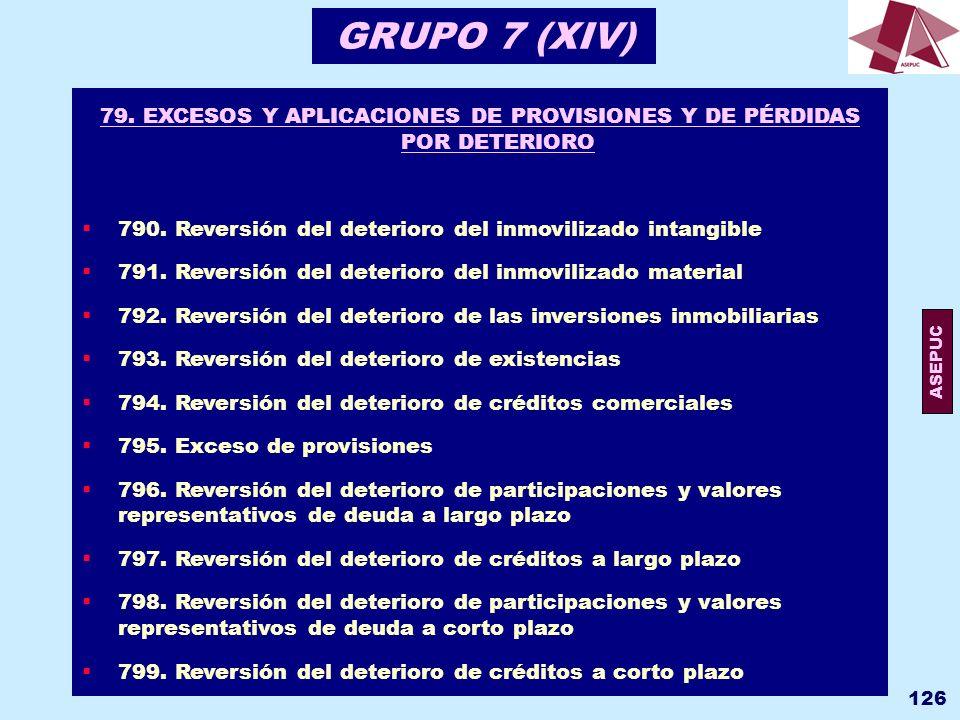 79. EXCESOS Y APLICACIONES DE PROVISIONES Y DE PÉRDIDAS POR DETERIORO