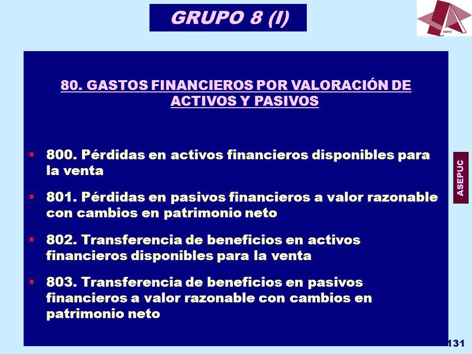 80. GASTOS FINANCIEROS POR VALORACIÓN DE ACTIVOS Y PASIVOS