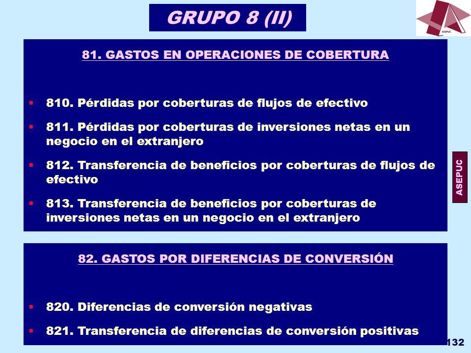 GRUPO 8 (II) 81. GASTOS EN OPERACIONES DE COBERTURA