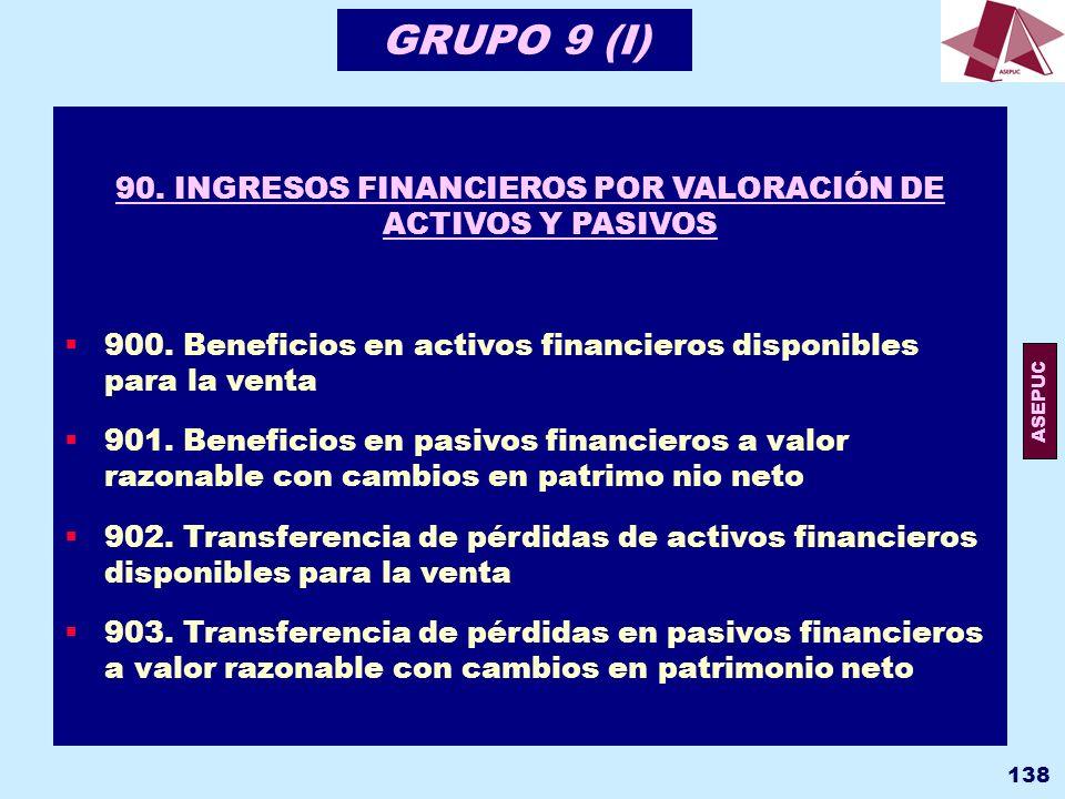 90. INGRESOS FINANCIEROS POR VALORACIÓN DE ACTIVOS Y PASIVOS