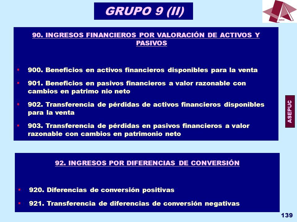 GRUPO 9 (II) 90. INGRESOS FINANCIEROS POR VALORACIÓN DE ACTIVOS Y PASIVOS. 900. Beneficios en activos financieros disponibles para la venta.