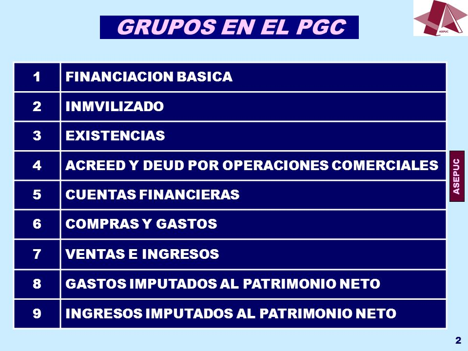 GRUPOS EN EL PGC 1 FINANCIACION BASICA 2 INMVILIZADO 3 EXISTENCIAS 4