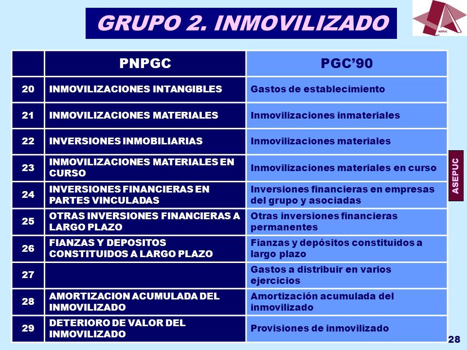 GRUPO 2. INMOVILIZADO PNPGC PGC'90 20 INMOVILIZACIONES INTANGIBLES