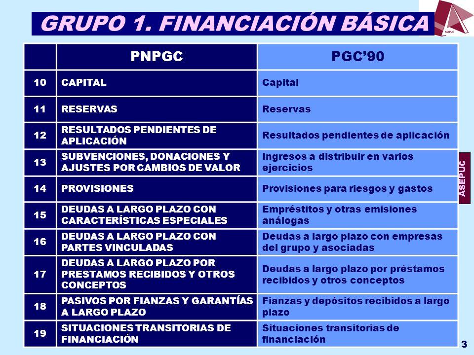 GRUPO 1. FINANCIACIÓN BÁSICA