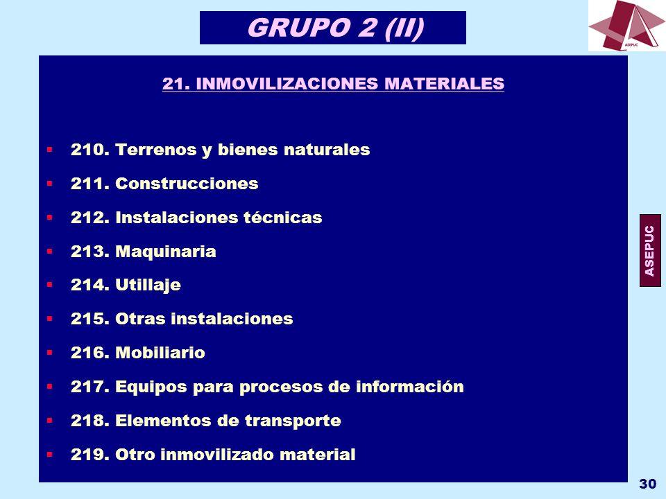 21. INMOVILIZACIONES MATERIALES