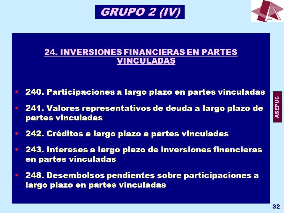 24. INVERSIONES FINANCIERAS EN PARTES VINCULADAS