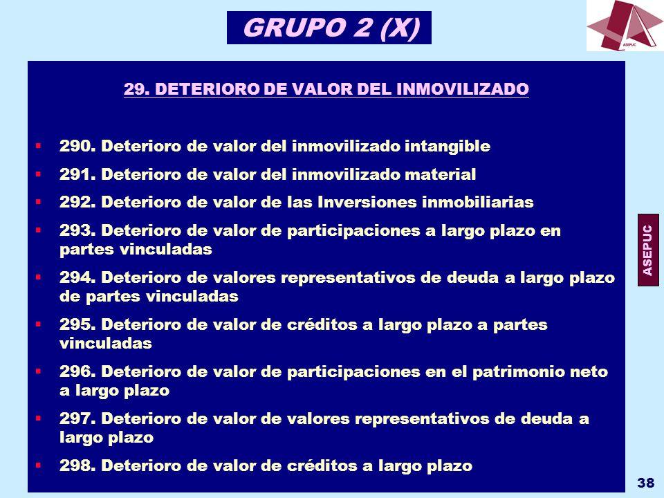 29. DETERIORO DE VALOR DEL INMOVILIZADO