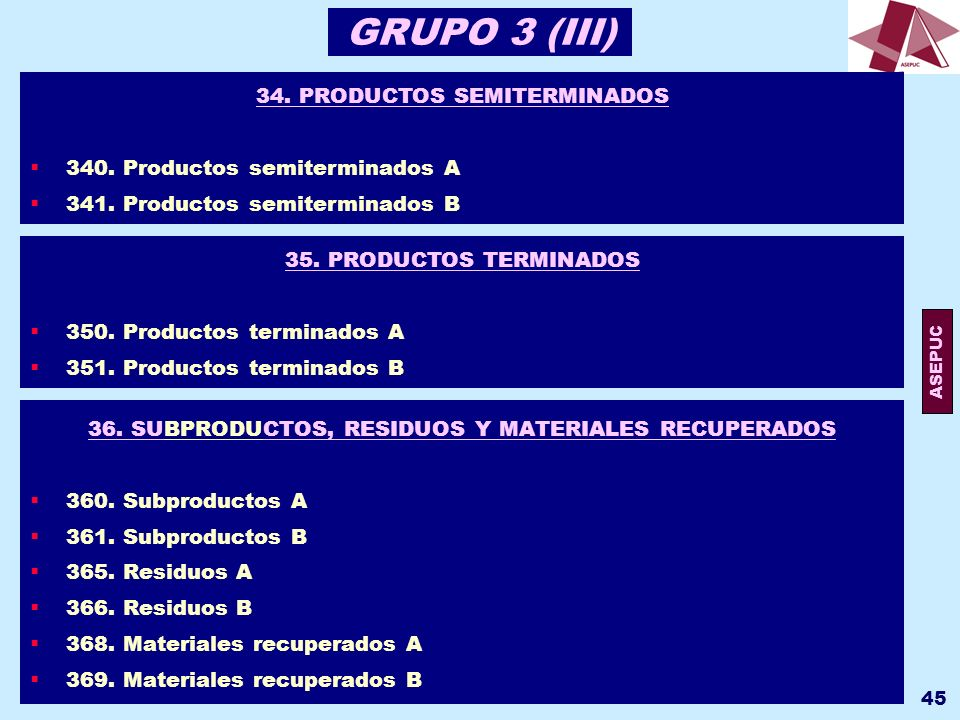 GRUPO 3 (III) 34. PRODUCTOS SEMITERMINADOS