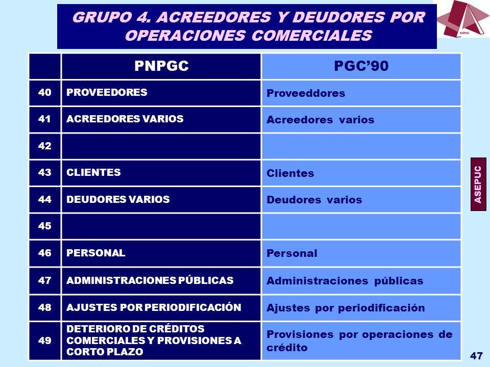 GRUPO 4. ACREEDORES Y DEUDORES POR OPERACIONES COMERCIALES
