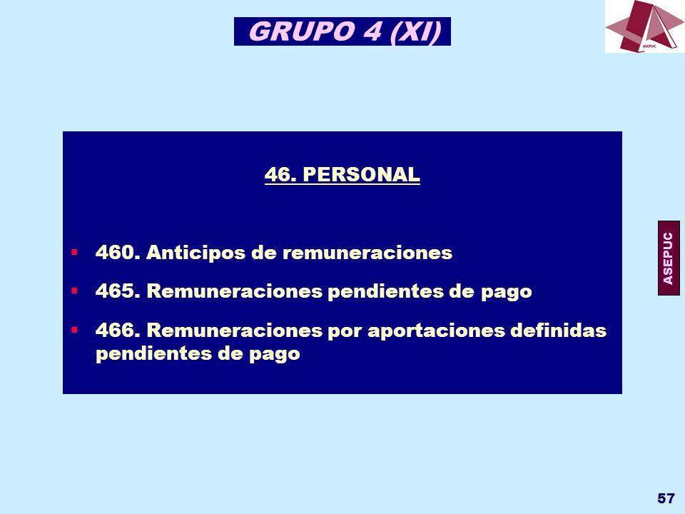 GRUPO 4 (XI) 46. PERSONAL 460. Anticipos de remuneraciones