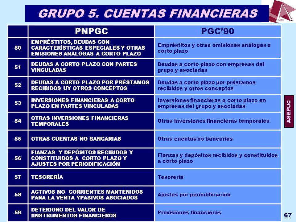 GRUPO 5. CUENTAS FINANCIERAS