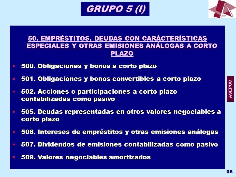 GRUPO 5 (I) 50. EMPRÉSTITOS, DEUDAS CON CARÁCTERÍSTICAS ESPECIALES Y OTRAS EMISIONES ANÁLOGAS A CORTO PLAZO.