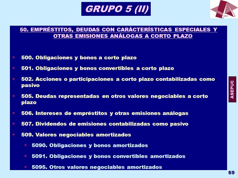 GRUPO 5 (II) 50. EMPRÉSTITOS, DEUDAS CON CARÁCTERÍSTICAS ESPECIALES Y OTRAS EMISIONES ANÁLOGAS A CORTO PLAZO.