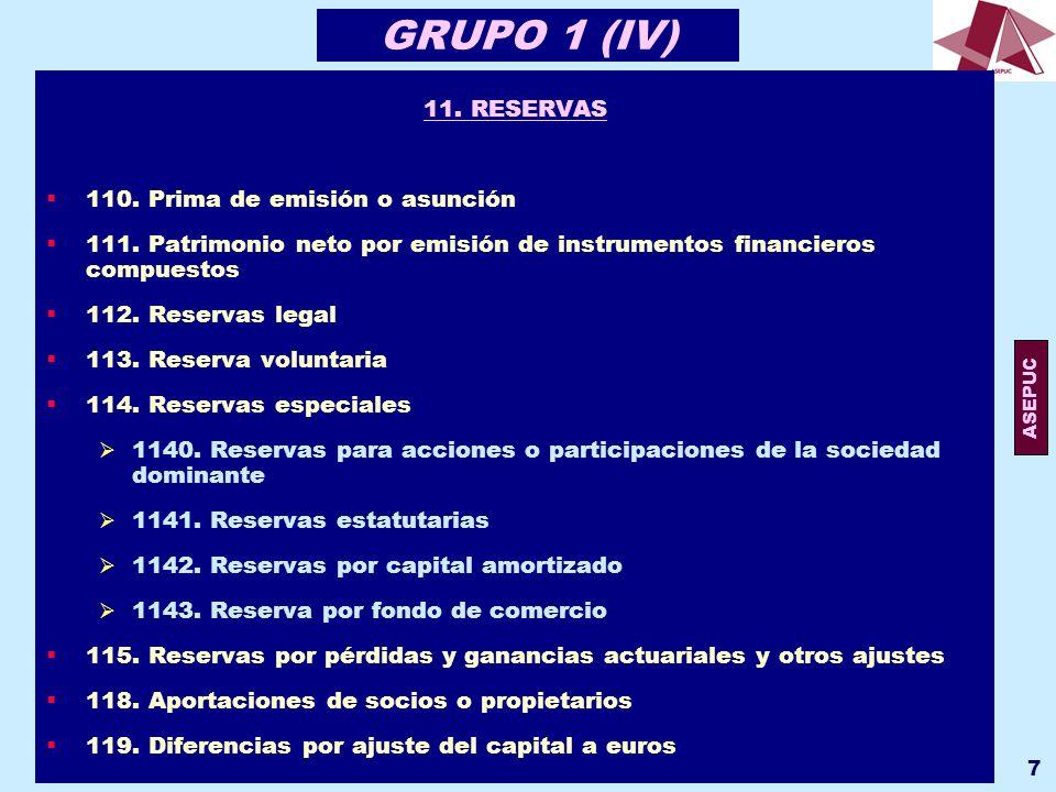 GRUPO 1 (IV) 11. RESERVAS 110. Prima de emisión o asunción