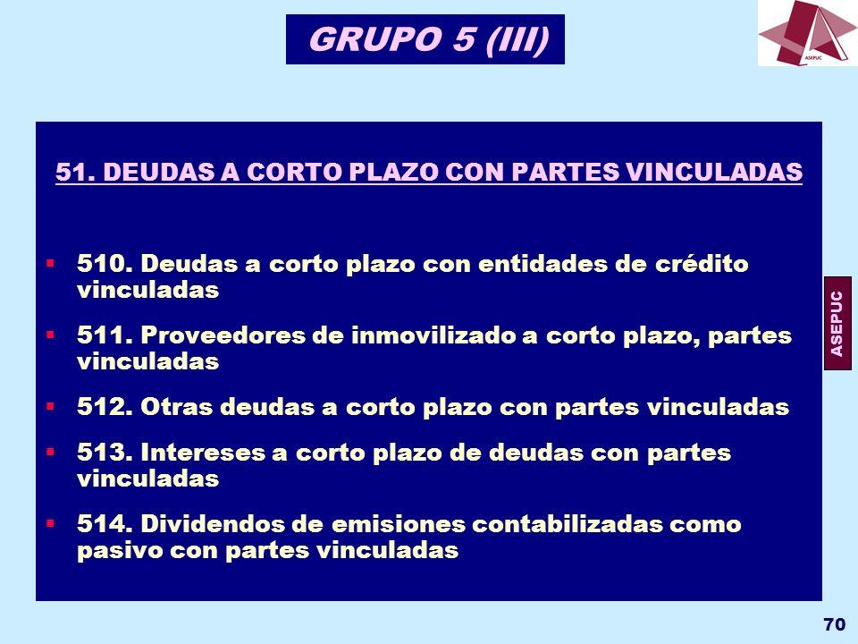 51. DEUDAS A CORTO PLAZO CON PARTES VINCULADAS
