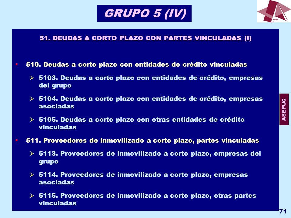 51. DEUDAS A CORTO PLAZO CON PARTES VINCULADAS (I)