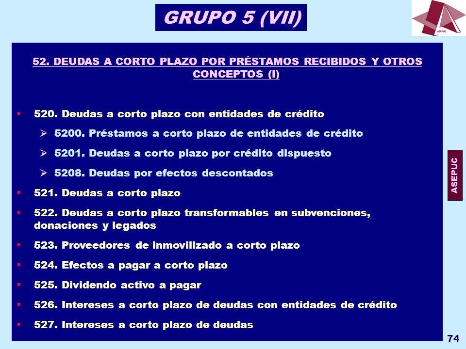 52. DEUDAS A CORTO PLAZO POR PRÉSTAMOS RECIBIDOS Y OTROS CONCEPTOS (I)