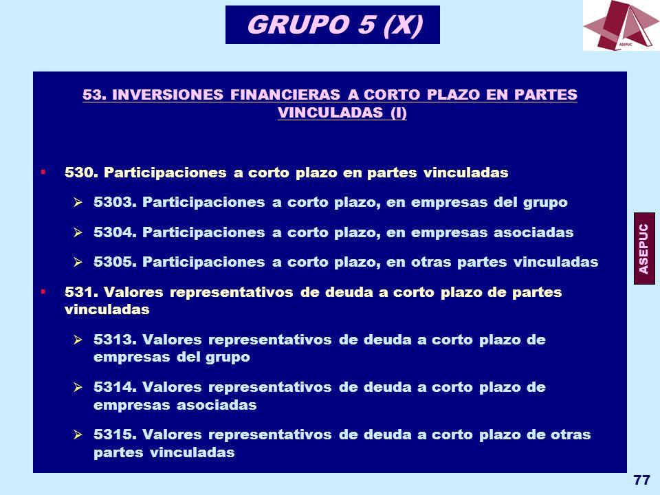 53. INVERSIONES FINANCIERAS A CORTO PLAZO EN PARTES VINCULADAS (I)