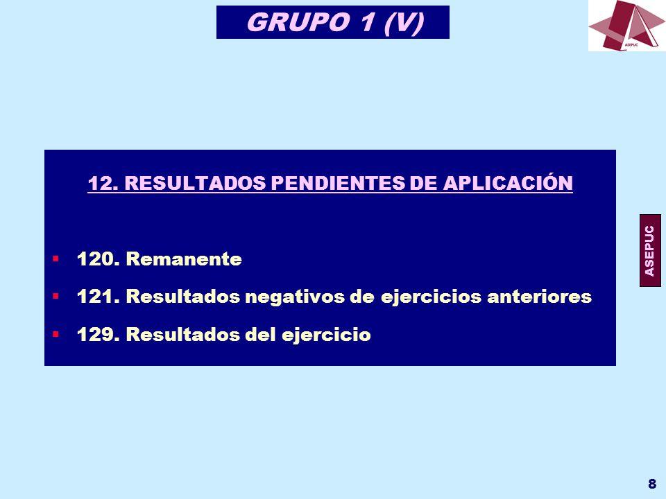 12. RESULTADOS PENDIENTES DE APLICACIÓN