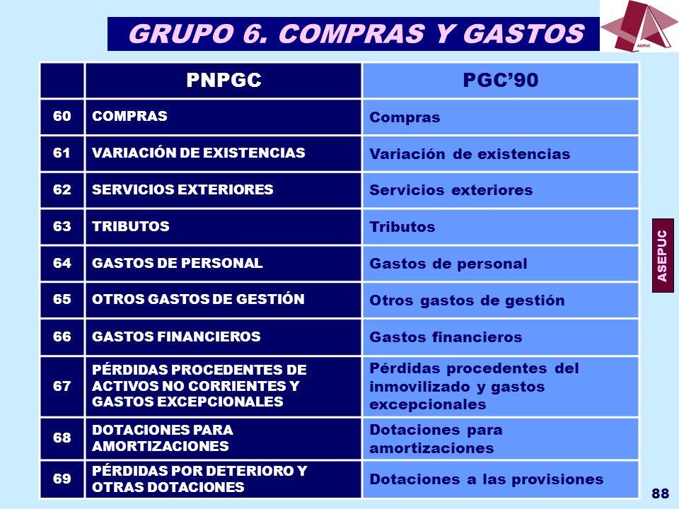 GRUPO 6. COMPRAS Y GASTOS PNPGC PGC'90 Compras