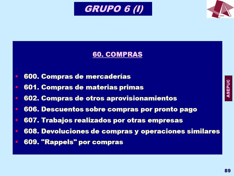 GRUPO 6 (I) 60. COMPRAS 600. Compras de mercaderías