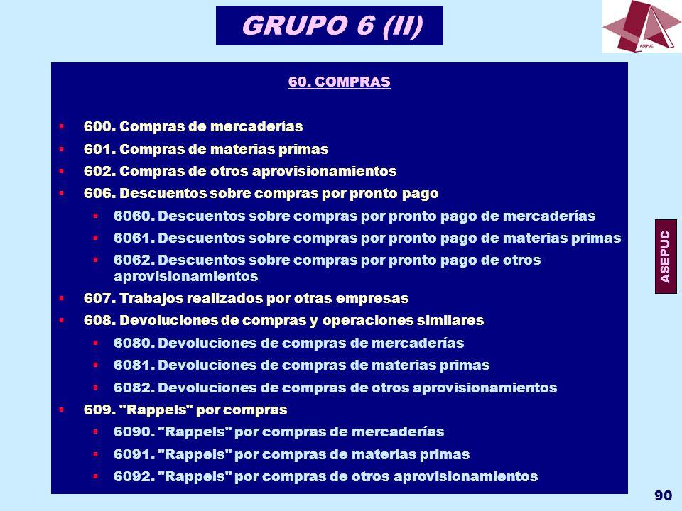 GRUPO 6 (II) 60. COMPRAS 600. Compras de mercaderías