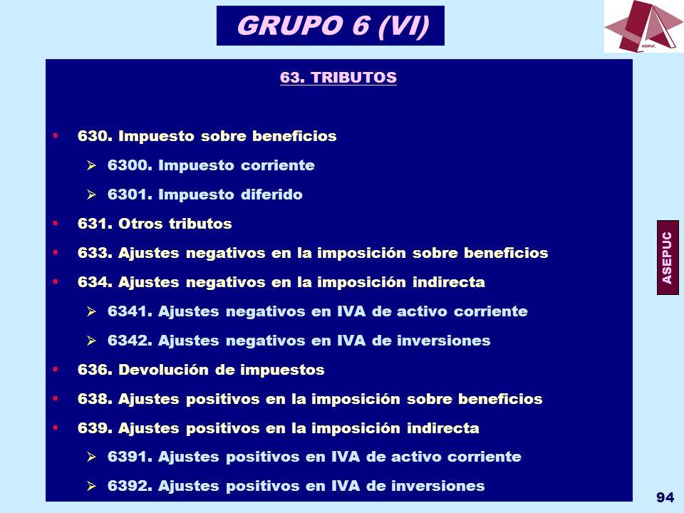 GRUPO 6 (VI) 63. TRIBUTOS 630. Impuesto sobre beneficios