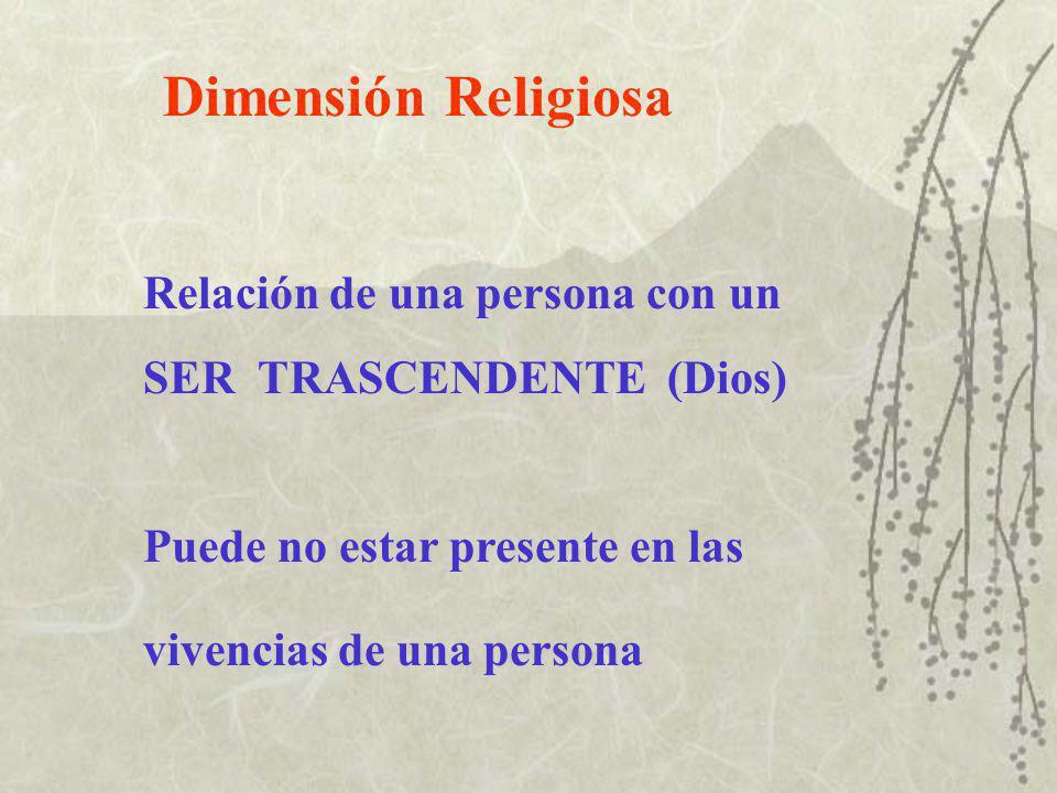 Dimensión Religiosa Relación de una persona con un