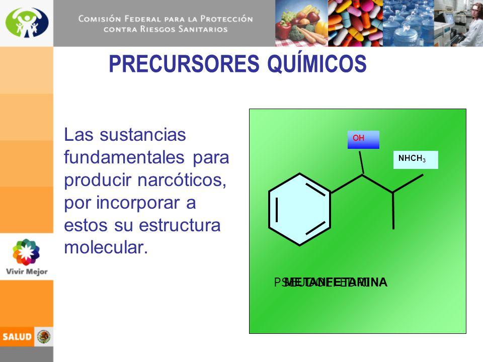 PRECURSORES QUÍMICOS Las sustancias fundamentales para producir narcóticos, por incorporar a estos su estructura molecular.
