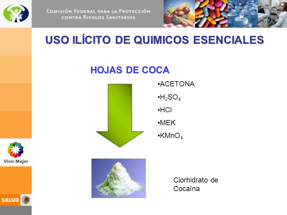 USO ILÍCITO DE QUIMICOS ESENCIALES