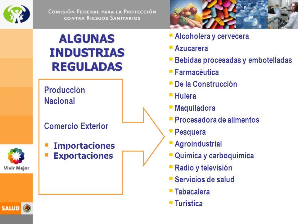 ALGUNAS INDUSTRIAS REGULADAS