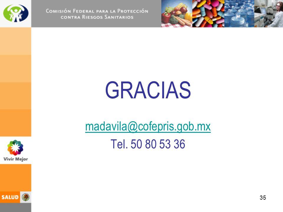 GRACIAS madavila@cofepris.gob.mx Tel. 50 80 53 36