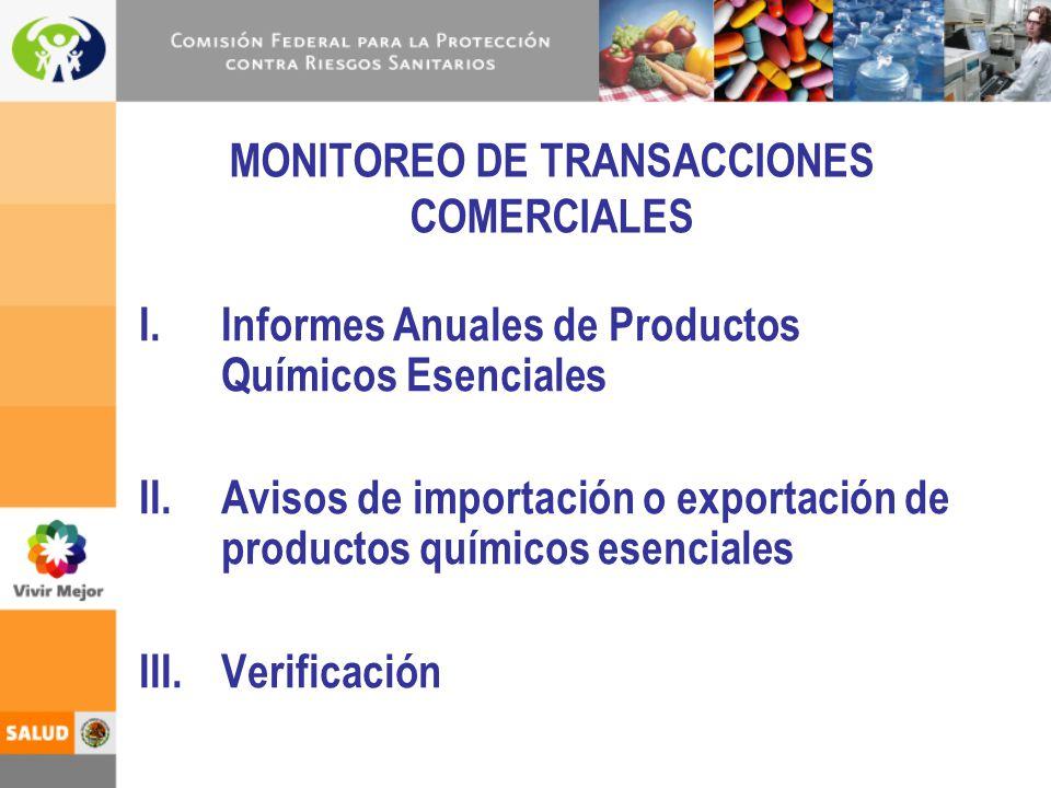 MONITOREO DE TRANSACCIONES COMERCIALES