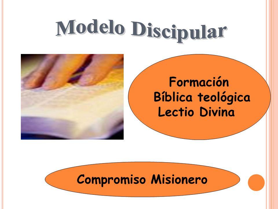 Modelo Discipular Formación Bíblica teológica Lectio Divina