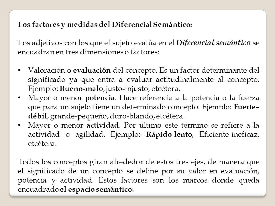 Los factores y medidas del Diferencial Semántico:
