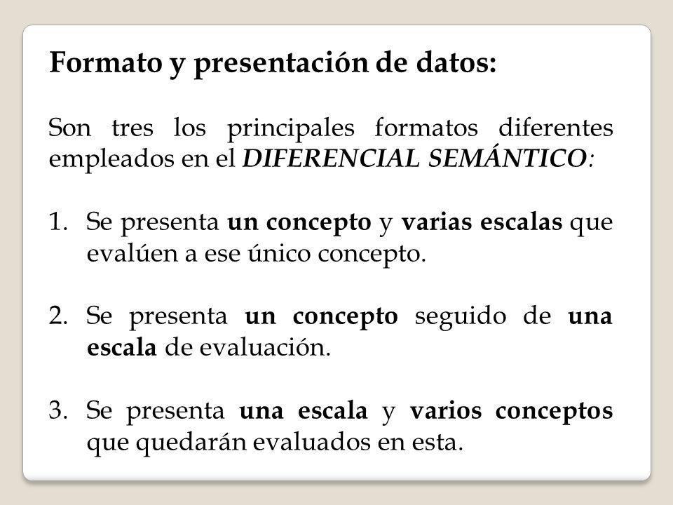 Formato y presentación de datos: