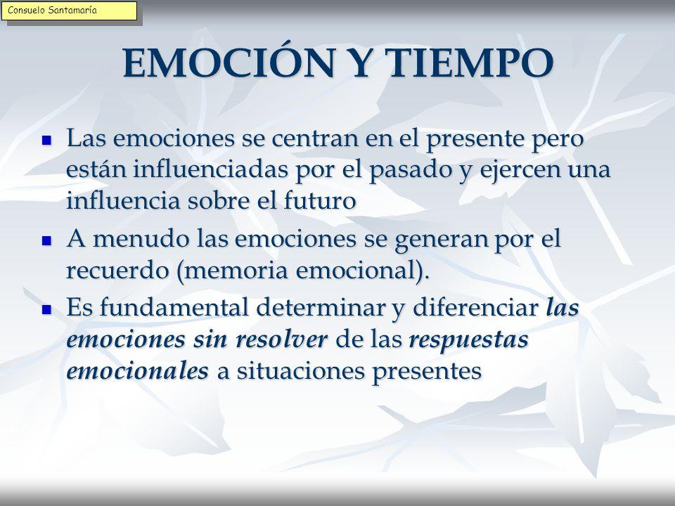 Consuelo Santamaría EMOCIÓN Y TIEMPO.