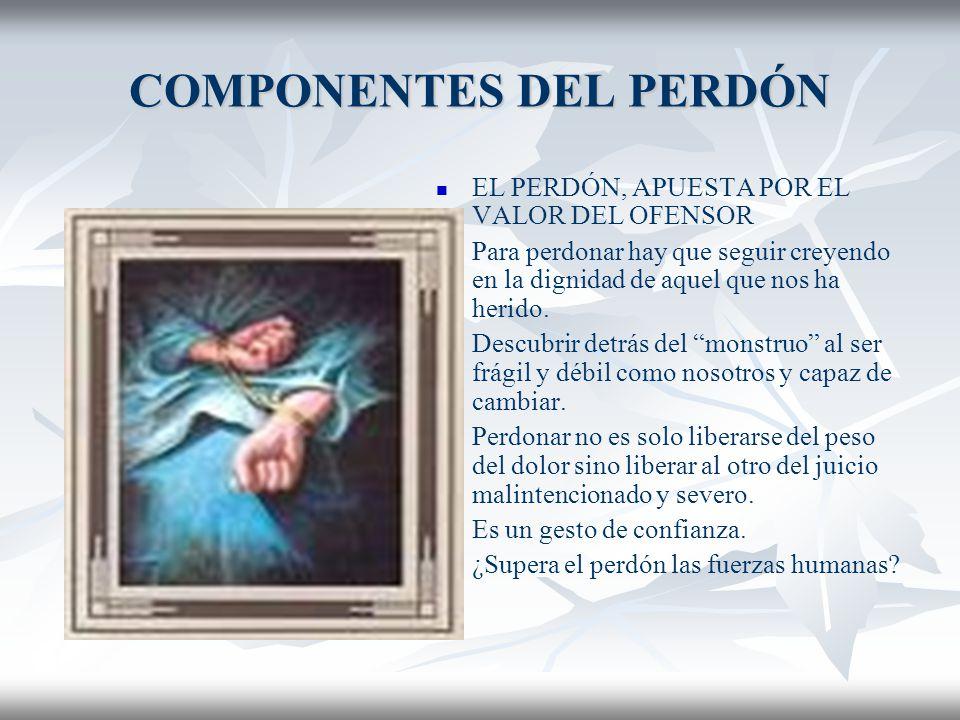 COMPONENTES DEL PERDÓN