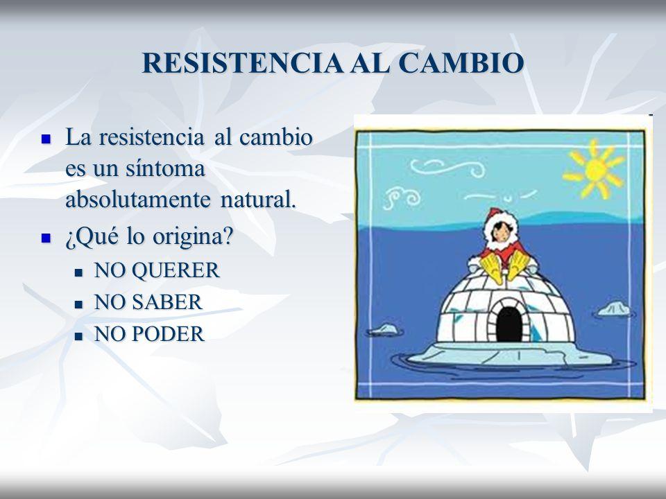 RESISTENCIA AL CAMBIO La resistencia al cambio es un síntoma absolutamente natural. ¿Qué lo origina