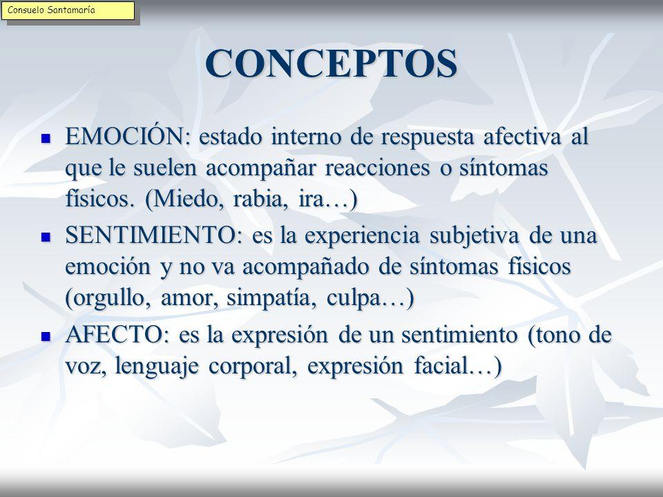 Consuelo Santamaría CONCEPTOS.