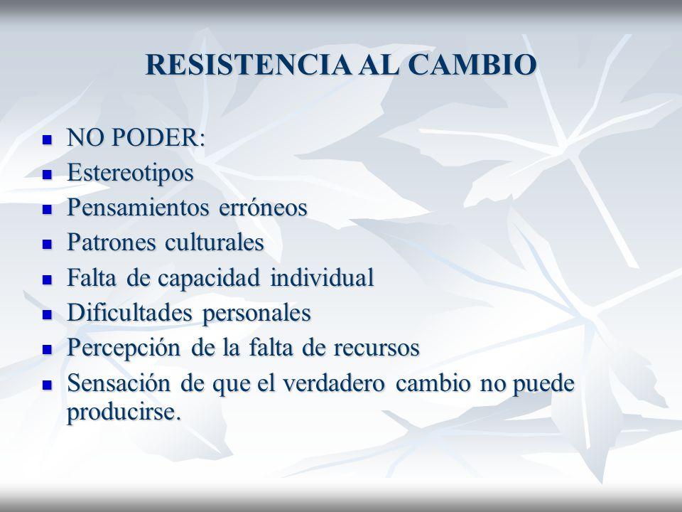 RESISTENCIA AL CAMBIO NO PODER: Estereotipos Pensamientos erróneos