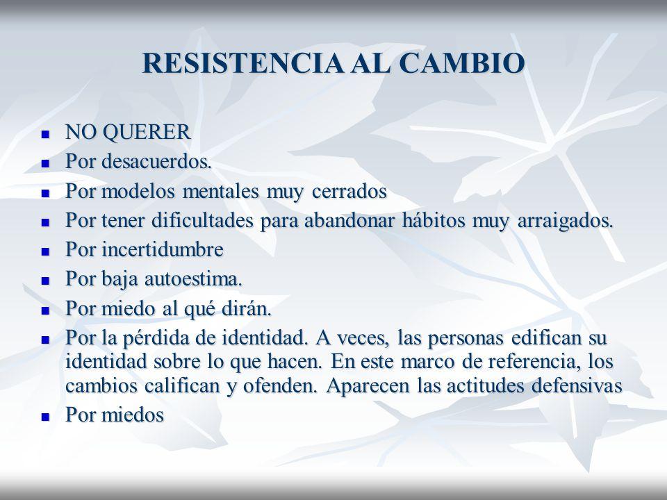 RESISTENCIA AL CAMBIO NO QUERER Por desacuerdos.