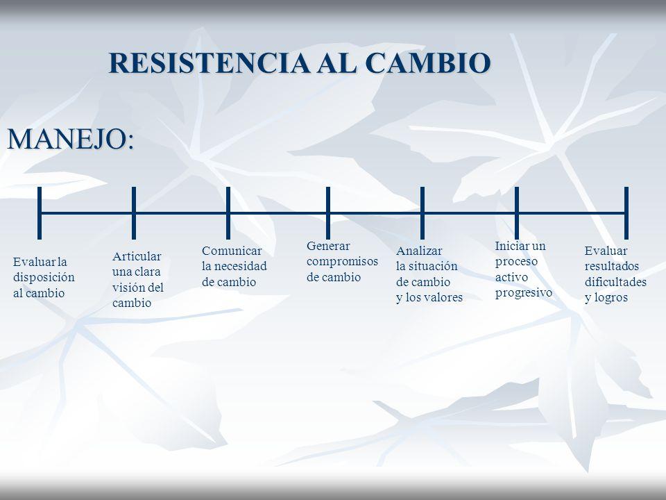 RESISTENCIA AL CAMBIO MANEJO: Generar compromisos de cambio Iniciar un