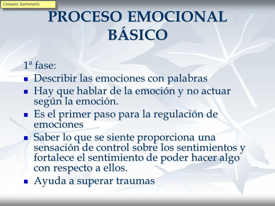 PROCESO EMOCIONAL BÁSICO