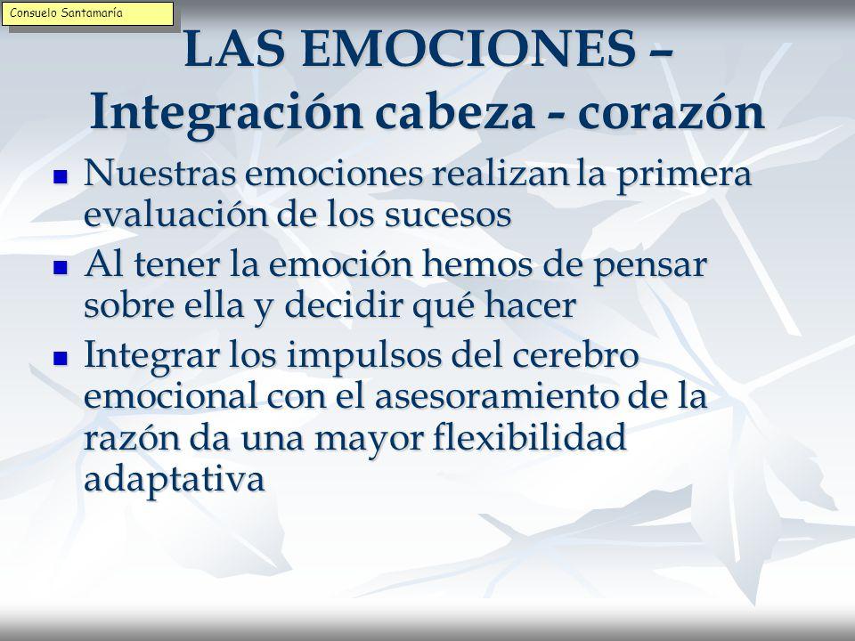 LAS EMOCIONES – Integración cabeza - corazón