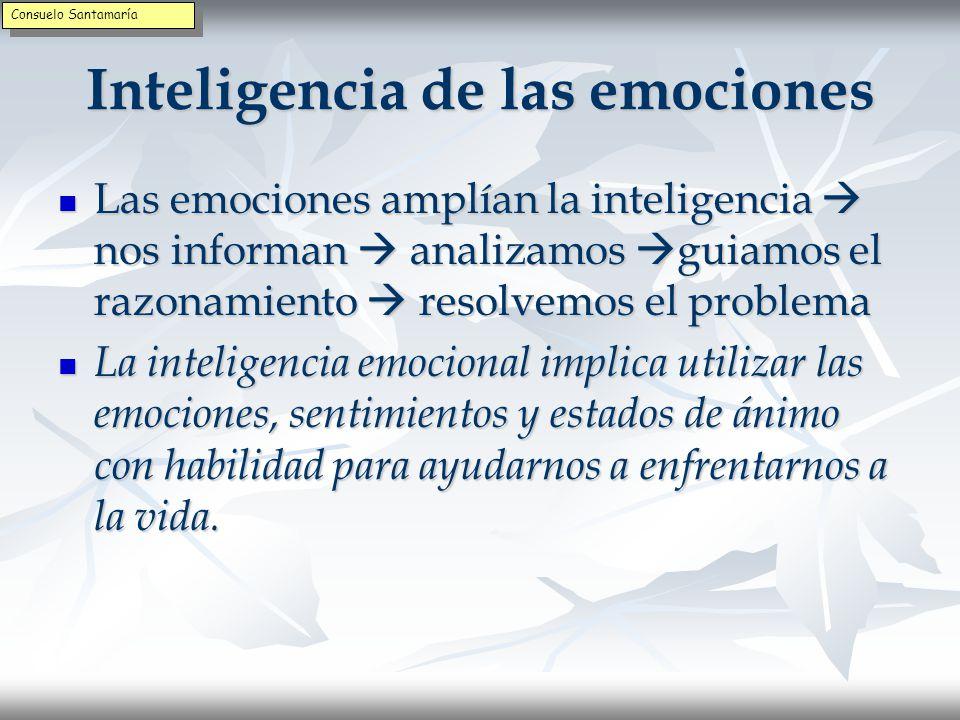 Inteligencia de las emociones